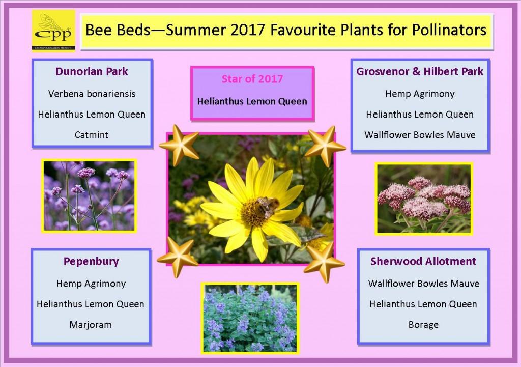 CPP 2017 fav plants